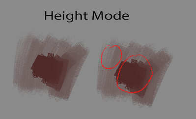 height_mode_real