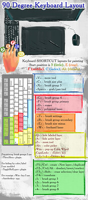 Keyboard_layout_for_Painting_and_Drawing_Krita_res