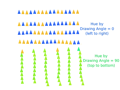 hue-by-drawing-angle-discontinuity
