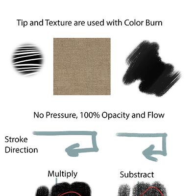 blending modes test