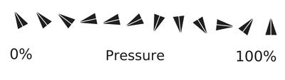 Pressure-Rot