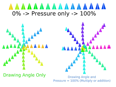 hue-by-pressure-and-drawing-angle