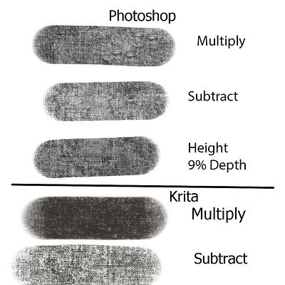 photoshopkritatextures
