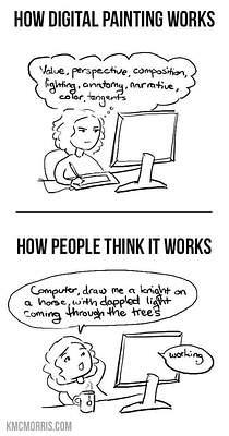 whatpeoplethinkcomputersdo